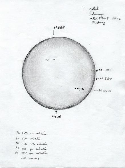 Les taches solaires, Benoît Zeller